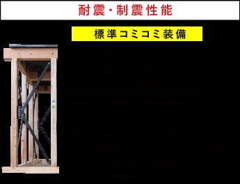 長野市大字下駒沢 新築戸建3LDK